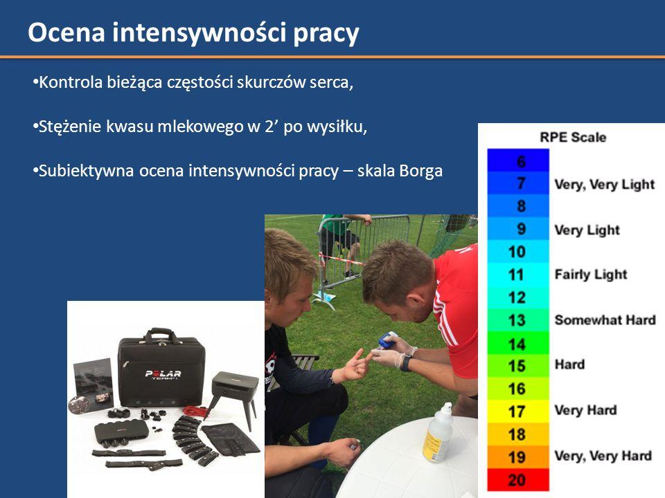 Ocena intensywności pracy Kontrola bieżąca częstości skurczów serca, Stężenie kwasu mlekowego w 2' po wysiłku, Subiektywna ocena intensywności pracy – skala Borga