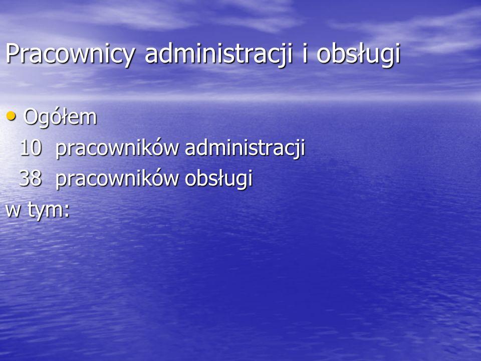Pracownicy administracji i obsługi Ogółem Ogółem 10 pracowników administracji 10 pracowników administracji 38 pracowników obsługi 38 pracowników obsługi w tym: