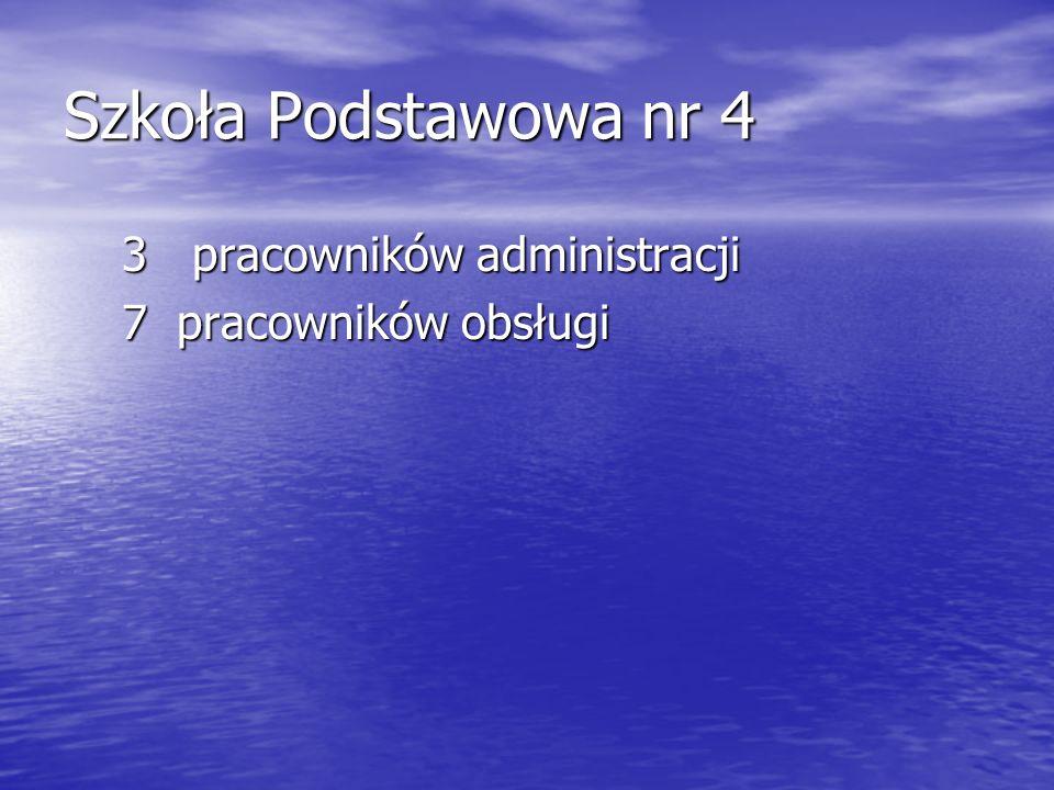 Szkoła Podstawowa nr 4 3 pracowników administracji 3 pracowników administracji 7 pracowników obsługi 7 pracowników obsługi