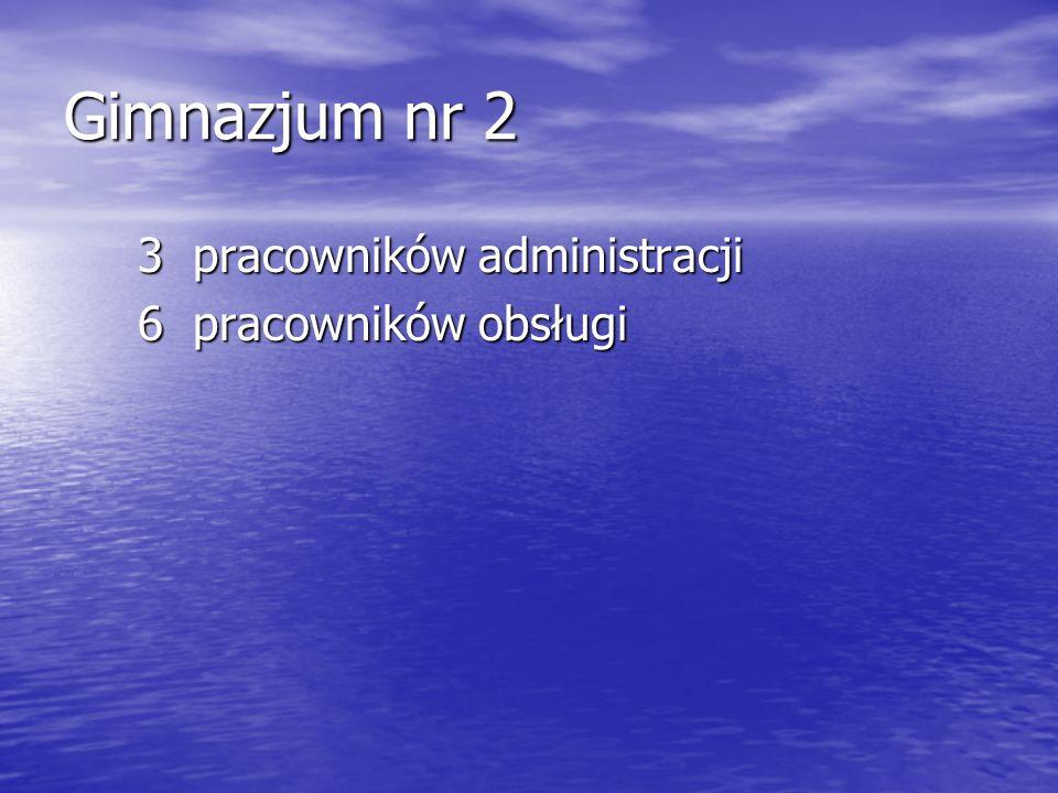 Gimnazjum nr 2 3 pracowników administracji 3 pracowników administracji 6 pracowników obsługi 6 pracowników obsługi