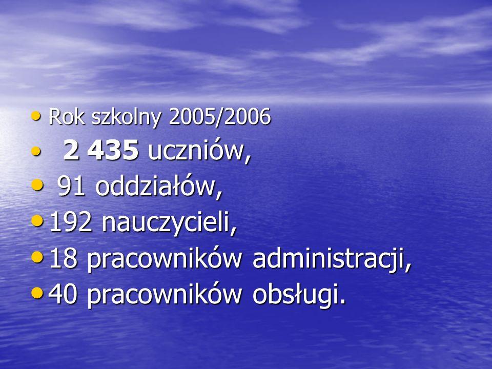 Rok szkolny 2005/2006 Rok szkolny 2005/2006 2 435 uczniów, 2 435 uczniów, 91 oddziałów, 91 oddziałów, 192 nauczycieli, 192 nauczycieli, 18 pracowników administracji, 18 pracowników administracji, 40 pracowników obsługi.