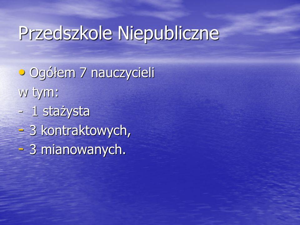 Przedszkole Niepubliczne Ogółem 7 nauczycieli Ogółem 7 nauczycieli w tym: - 1 stażysta - 3 kontraktowych, - 3 mianowanych.