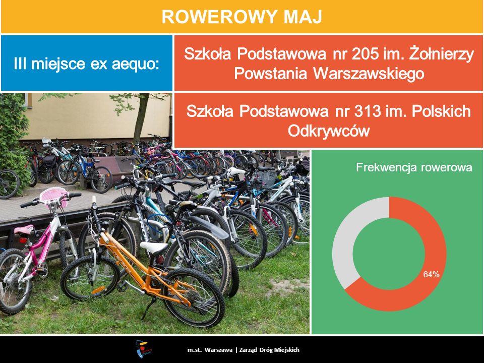 m.st. Warszawa | Zarząd Dróg Miejskich