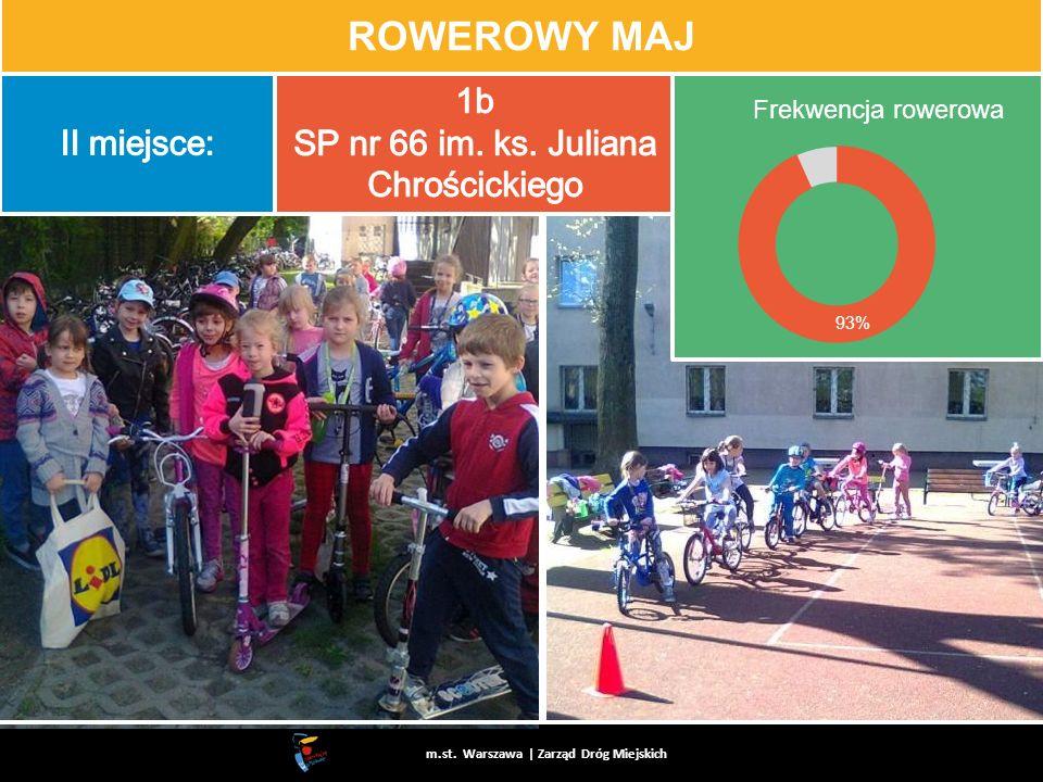 ROWEROWY MAJ m.st. Warszawa | Zarząd Dróg Miejskich