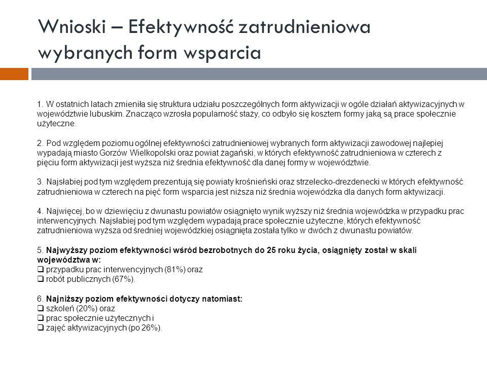 Wnioski – Efektywność zatrudnieniowa wybranych form wsparcia 1. W ostatnich latach zmieniła się struktura udziału poszczególnych form aktywizacji w og