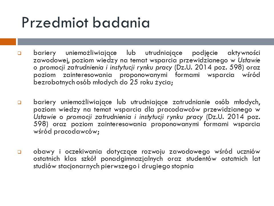 Przedmiot badania  bariery uniemożliwiające lub utrudniające podjęcie aktywności zawodowej, poziom wiedzy na temat wsparcia przewidzianego w Ustawie