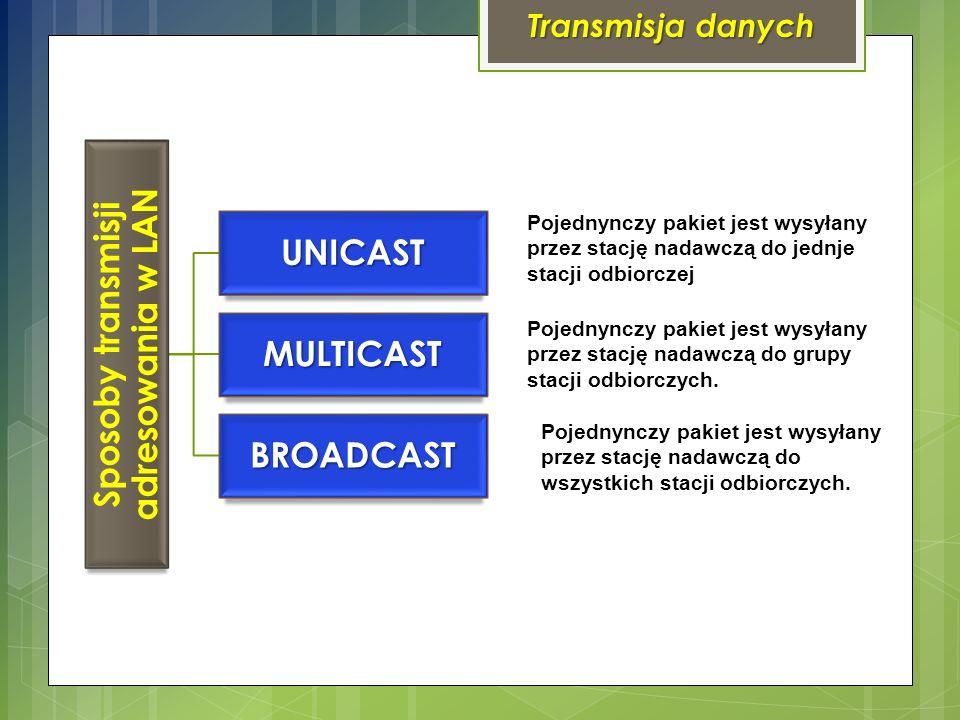 Transmisja danych Sposoby transmisji adresowania w LANUNICAST MULTICAST BROADCAST Pojednynczy pakiet jest wysyłany przez stację nadawczą do jednje stacji odbiorczej Pojednynczy pakiet jest wysyłany przez stację nadawczą do grupy stacji odbiorczych.