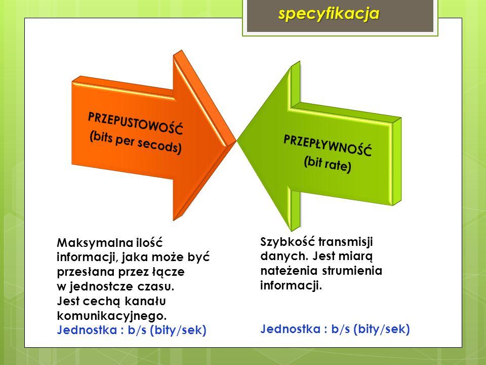 specyfikacja Specyfikacja sieci Zbiór zasad opisujących sposoby tworzenia i działania sieci komputerowych.