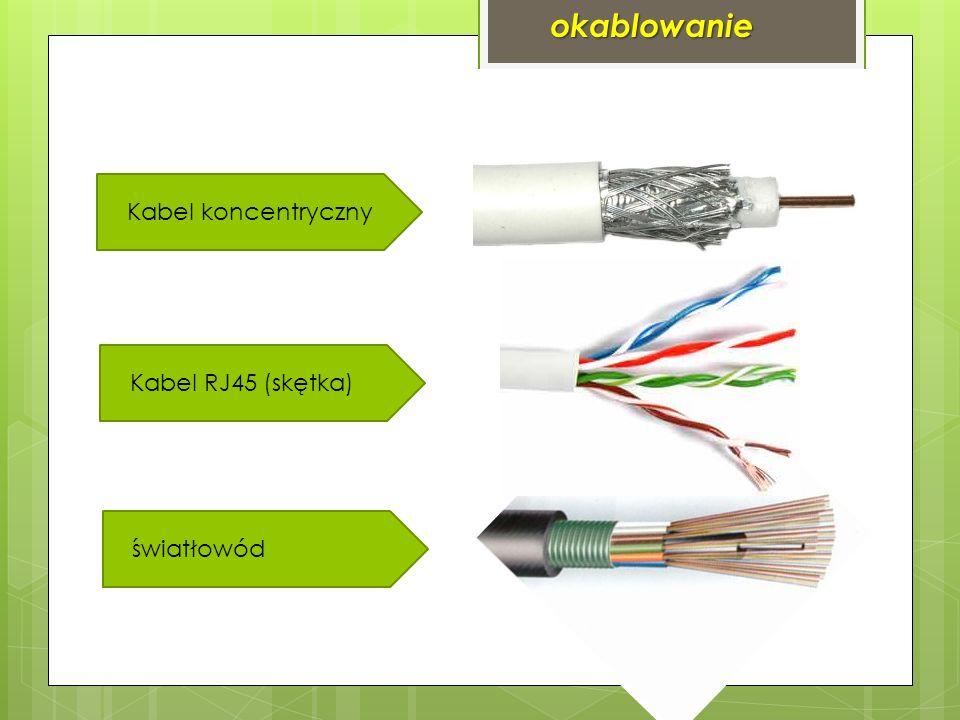 Regeneracja sygnału Filtrowanie pakietów Trasowanie Konwersja sygnału Funkcje urządzeń Wzmacniak (repeater) Koncentrator (hub) Most (bridge) Przełącznik (switch) Router