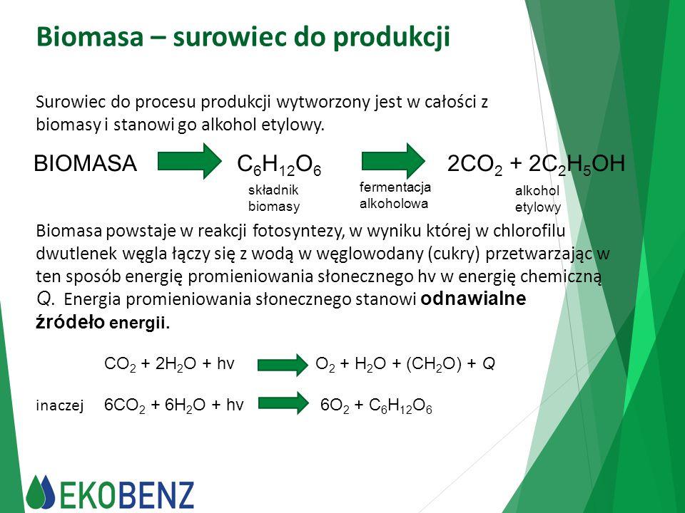 Biomasa – surowiec do produkcji Surowiec do procesu produkcji wytworzony jest w całości z biomasy i stanowi go alkohol etylowy. Biomasa powstaje w rea