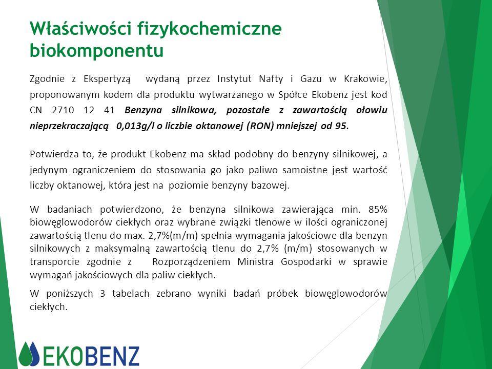 Właściwości fizykochemiczne biokomponentu Zgodnie z Ekspertyzą wydaną przez Instytut Nafty i Gazu w Krakowie, proponowanym kodem dla produktu wytwarza