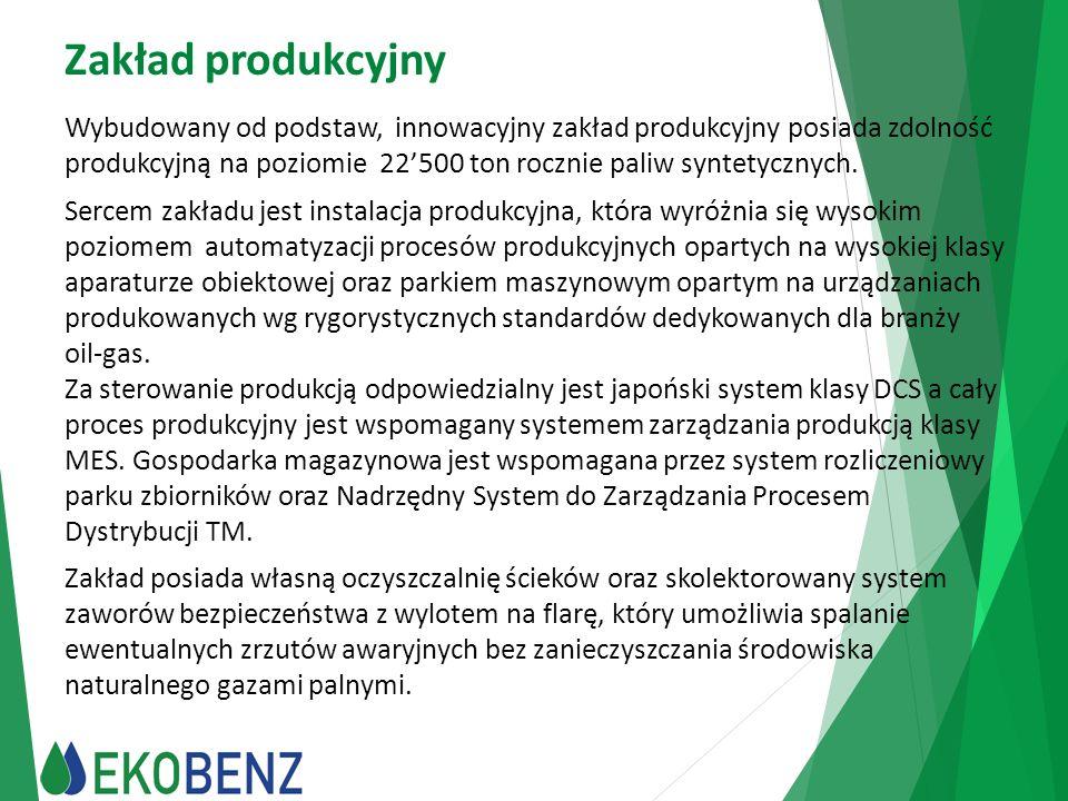 Zakład produkcyjny Wybudowany od podstaw, innowacyjny zakład produkcyjny posiada zdolność produkcyjną na poziomie 22'500 ton rocznie paliw syntetyczny