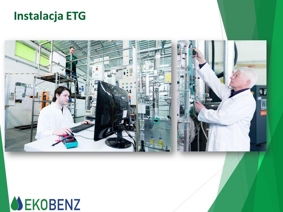 Emisja spalin wg Euro 6 dla biokomponentu Ekobenz