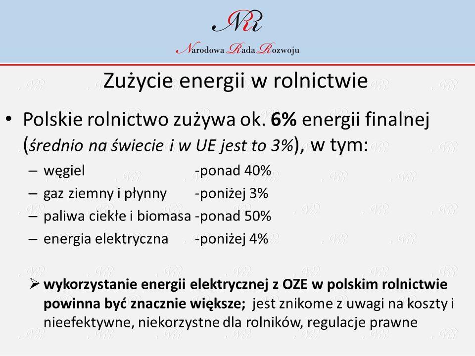 Zużycie energii w rolnictwie Polskie rolnictwo zużywa ok. 6% energii finalnej ( średnio na świecie i w UE jest to 3% ), w tym: – węgiel-ponad 40% – ga