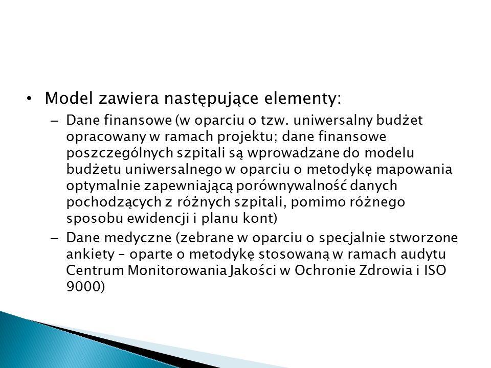 Model zawiera następujące elementy: – Dane finansowe (w oparciu o tzw.