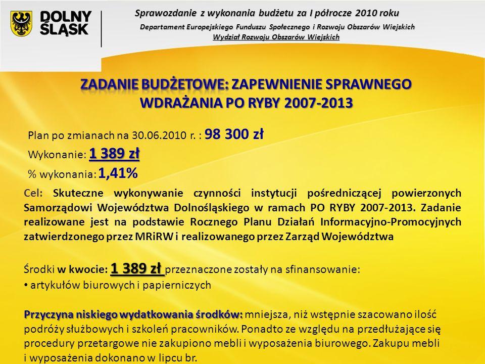 Cel: Skuteczne wykonywanie czynności instytucji pośredniczącej powierzonych Samorządowi Województwa Dolnośląskiego w ramach PO RYBY 2007-2013.