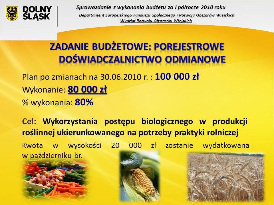 Plan po zmianach na 30.06.2010 r. : 100 000 zł 80 000 zł Wykonanie: 80 000 zł % wykonania: 80% Cel: Wykorzystania postępu biologicznego w produkcji ro