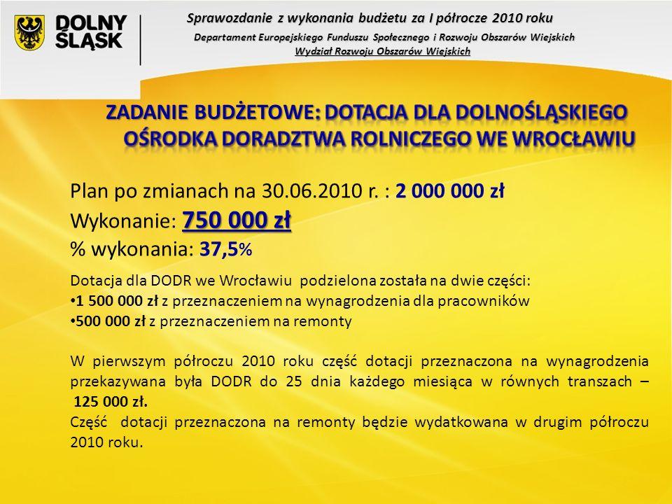 Dotacja dla DODR we Wrocławiu podzielona została na dwie części: 1 500 000 zł z przeznaczeniem na wynagrodzenia dla pracowników 500 000 zł z przeznaczeniem na remonty W pierwszym półroczu 2010 roku część dotacji przeznaczona na wynagrodzenia przekazywana była DODR do 25 dnia każdego miesiąca w równych transzach – 125 000 zł.