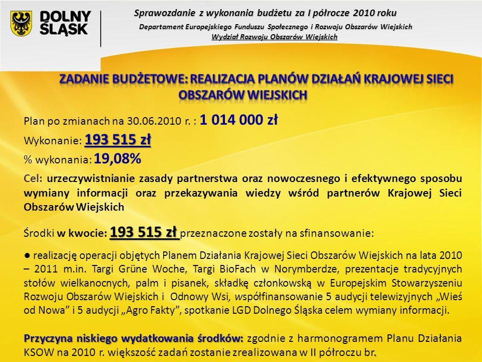Plan po zmianach na 30.06.2010 r.