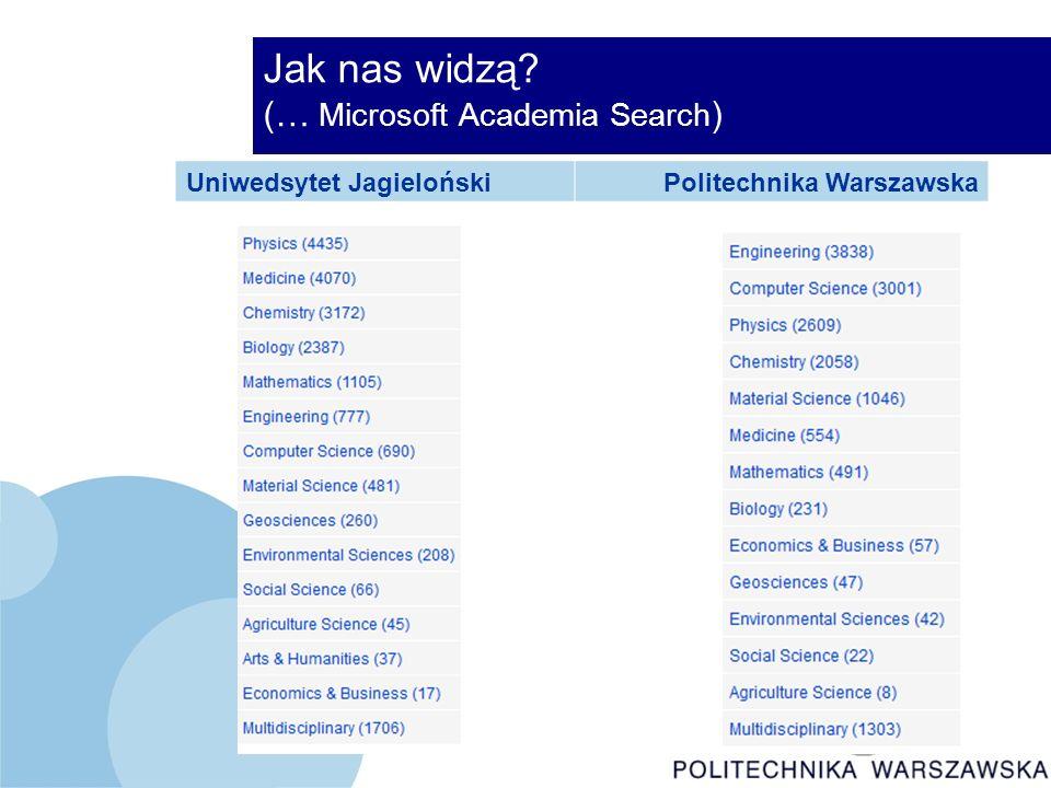 Jak nas widzą (… Microsoft Academia Search ) Uniwedsytet JagielońskiPolitechnika Warszawska