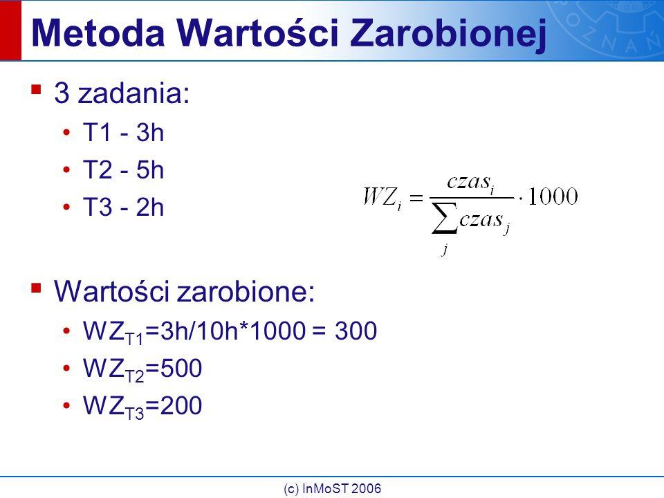 (c) InMoST 2006 Metoda Wartości Zarobionej ▪ 3 zadania: T1 - 3h T2 - 5h T3 - 2h ▪ Wartości zarobione: WZ T1 =3h/10h*1000 = 300 WZ T2 =500 WZ T3 =200