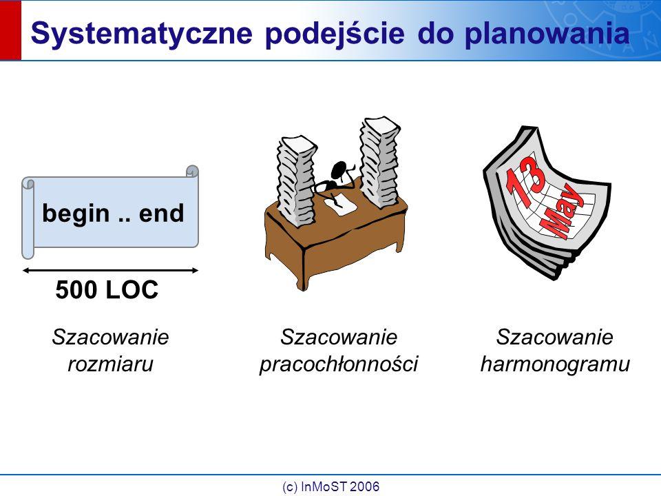 (c) InMoST 2006 Systematyczne podejście do planowania begin.. end 500 LOC Szacowanie rozmiaru Szacowanie pracochłonności Szacowanie harmonogramu