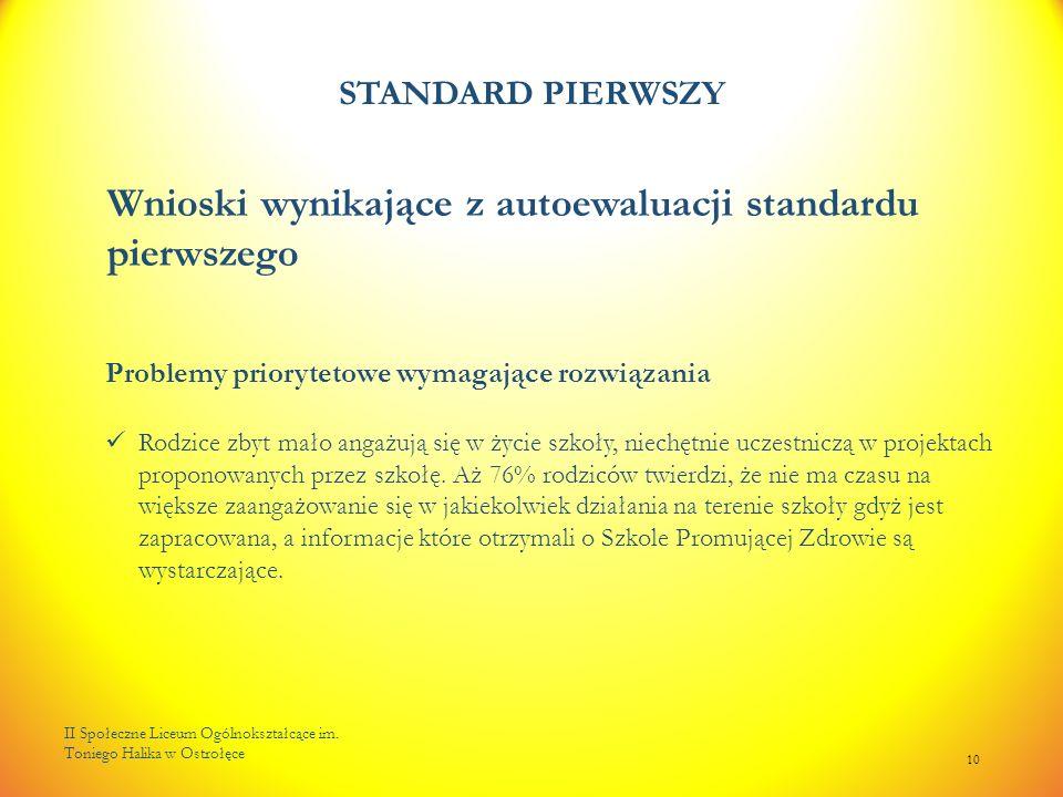 STANDARD PIERWSZY II Społeczne Liceum Ogólnokształcące im. Toniego Halika w Ostrołęce 10 Wnioski wynikające z autoewaluacji standardu pierwszego Probl