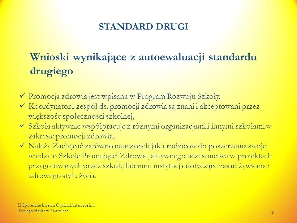 STANDARD DRUGI II Społeczne Liceum Ogólnokształcące im. Toniego Halika w Ostrołęce 13 Wnioski wynikające z autoewaluacji standardu drugiego Promocja z