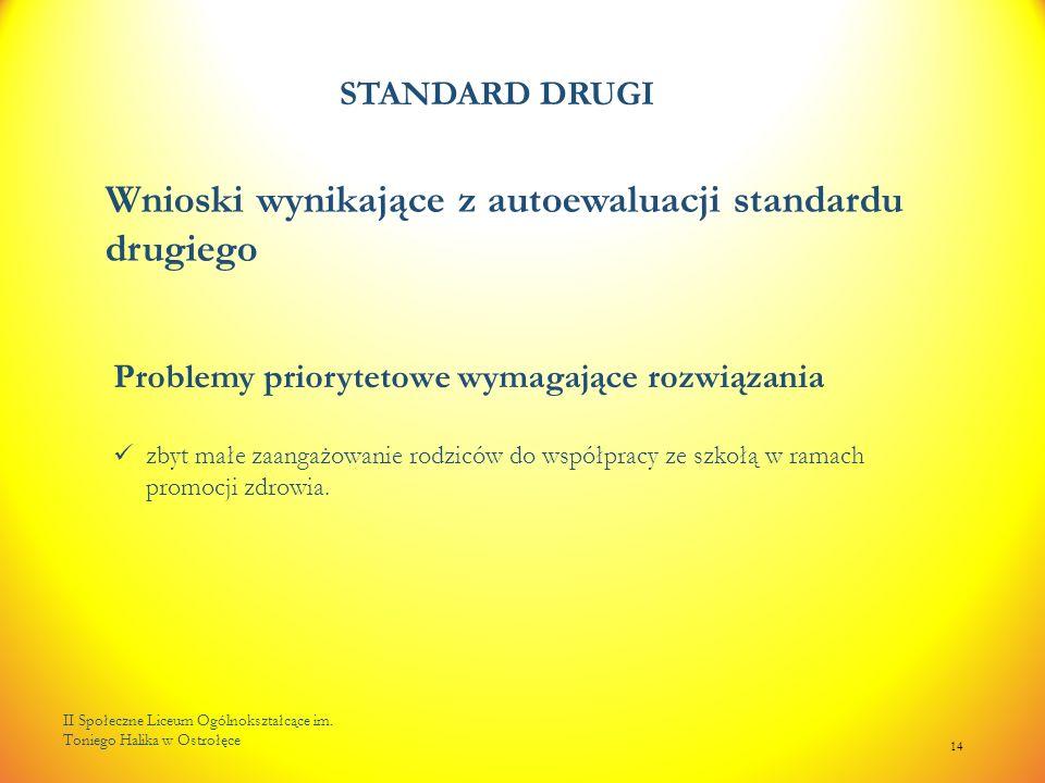 STANDARD DRUGI II Społeczne Liceum Ogólnokształcące im. Toniego Halika w Ostrołęce 14 Wnioski wynikające z autoewaluacji standardu drugiego Problemy p