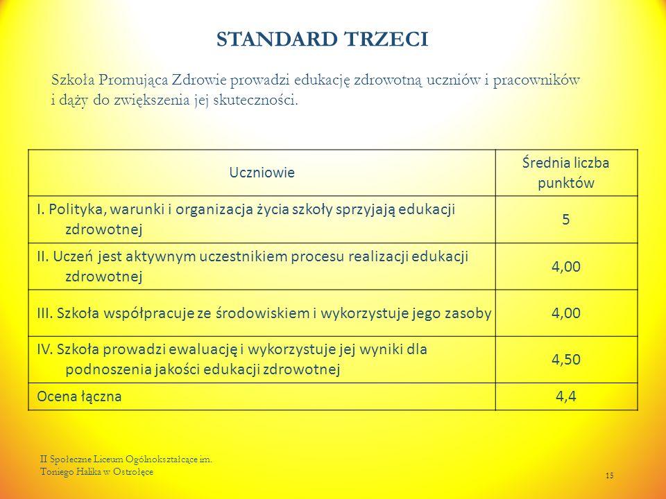 STANDARD TRZECI II Społeczne Liceum Ogólnokształcące im. Toniego Halika w Ostrołęce 15 Szkoła Promująca Zdrowie prowadzi edukację zdrowotną uczniów i