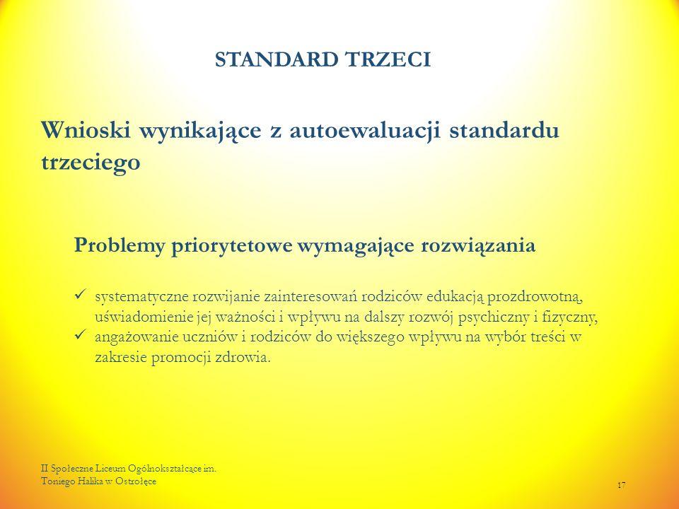 STANDARD TRZECI II Społeczne Liceum Ogólnokształcące im. Toniego Halika w Ostrołęce 17 Wnioski wynikające z autoewaluacji standardu trzeciego Problemy