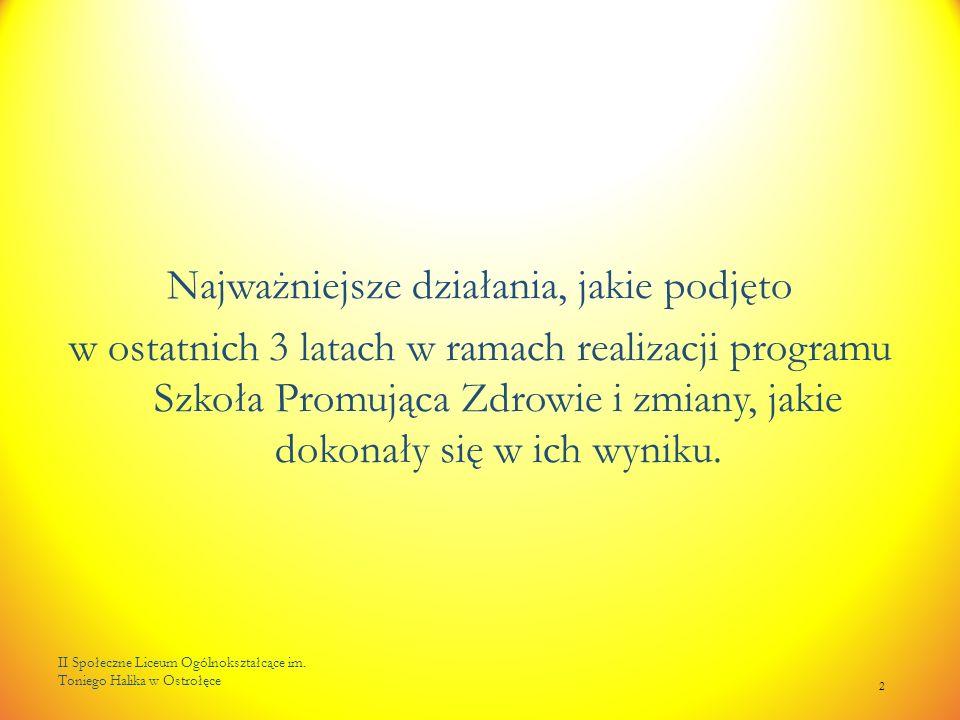 II Społeczne Liceum Ogólnokształcące im. Toniego Halika w Ostrołęce 2 Najważniejsze działania, jakie podjęto w ostatnich 3 latach w ramach realizacji