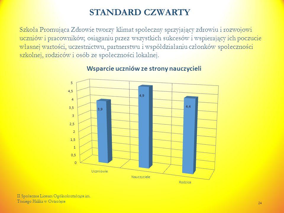 STANDARD CZWARTY II Społeczne Liceum Ogólnokształcące im.