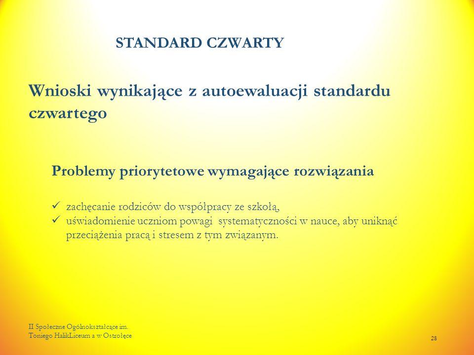 STANDARD CZWARTY II Społeczne Ogólnokształcące im. Toniego HalikLiceum a w Ostrołęce 28 Wnioski wynikające z autoewaluacji standardu czwartego Problem