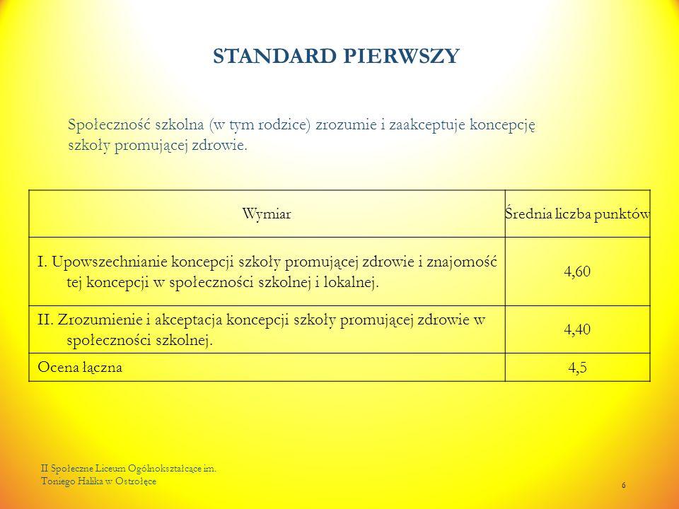 STANDARD PIERWSZY II Społeczne Liceum Ogólnokształcące im.