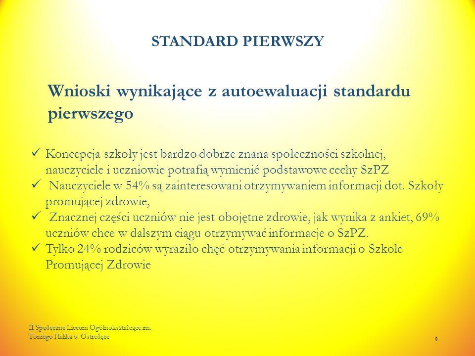 STANDARD PIERWSZY II Społeczne Liceum Ogólnokształcące im. Toniego Halika w Ostrołęce 9 Wnioski wynikające z autoewaluacji standardu pierwszego Koncep