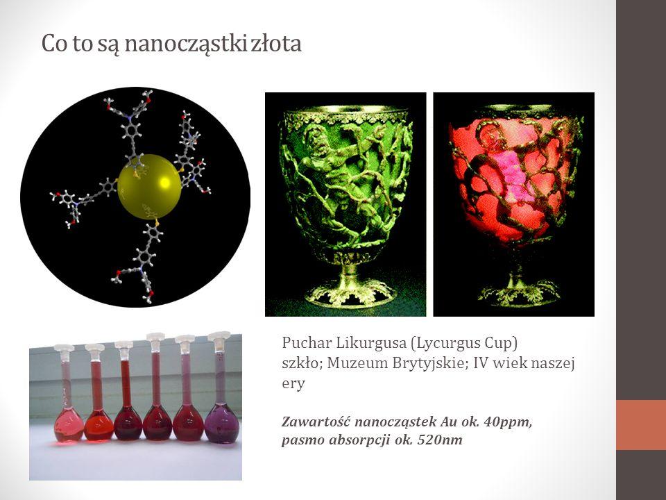 Co to są nanocząstki złota Puchar Likurgusa (Lycurgus Cup) szkło; Muzeum Brytyjskie; IV wiek naszej ery Zawartość nanocząstek Au ok.