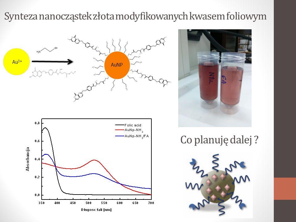 Co planuję dalej Synteza nanocząstek złota modyfikowanych kwasem foliowym Au 3+ AuNP