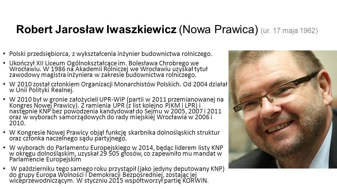 Robert Jarosław Iwaszkiewicz (Nowa Prawica) (ur.