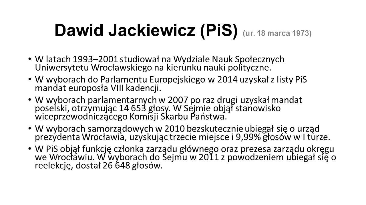 Dawid Jackiewicz (PiS) (ur.