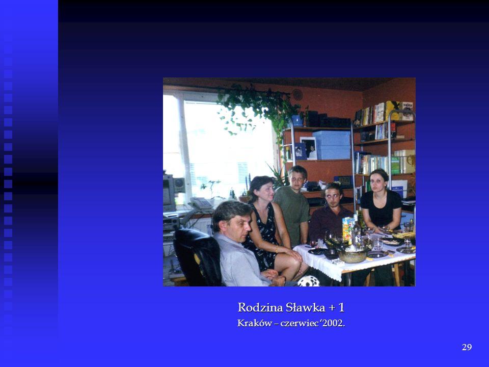 28 Sławek – współczesność. 1999 - 2002