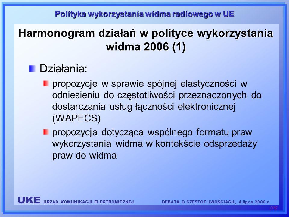 UKE URZĄD KOMUNIKACJI ELEKTRONICZNEJDEBATA O CZĘSTOTLIWOŚCIACH, 4 lipca 2006 r. [10] Polityka wykorzystania widma radiowego w UE Harmonogram działań w