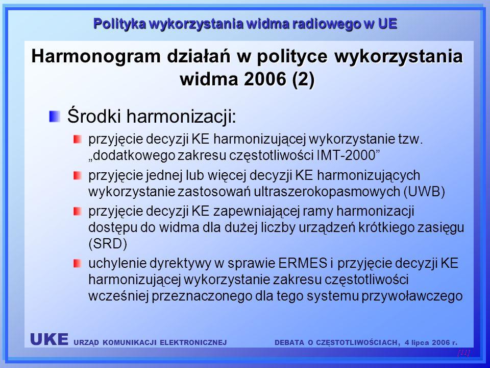UKE URZĄD KOMUNIKACJI ELEKTRONICZNEJDEBATA O CZĘSTOTLIWOŚCIACH, 4 lipca 2006 r. [11] Polityka wykorzystania widma radiowego w UE Harmonogram działań w