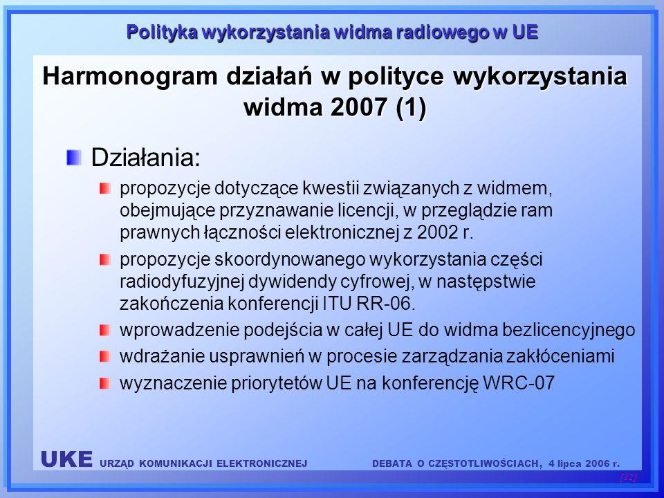 UKE URZĄD KOMUNIKACJI ELEKTRONICZNEJDEBATA O CZĘSTOTLIWOŚCIACH, 4 lipca 2006 r. [12] Polityka wykorzystania widma radiowego w UE Harmonogram działań w