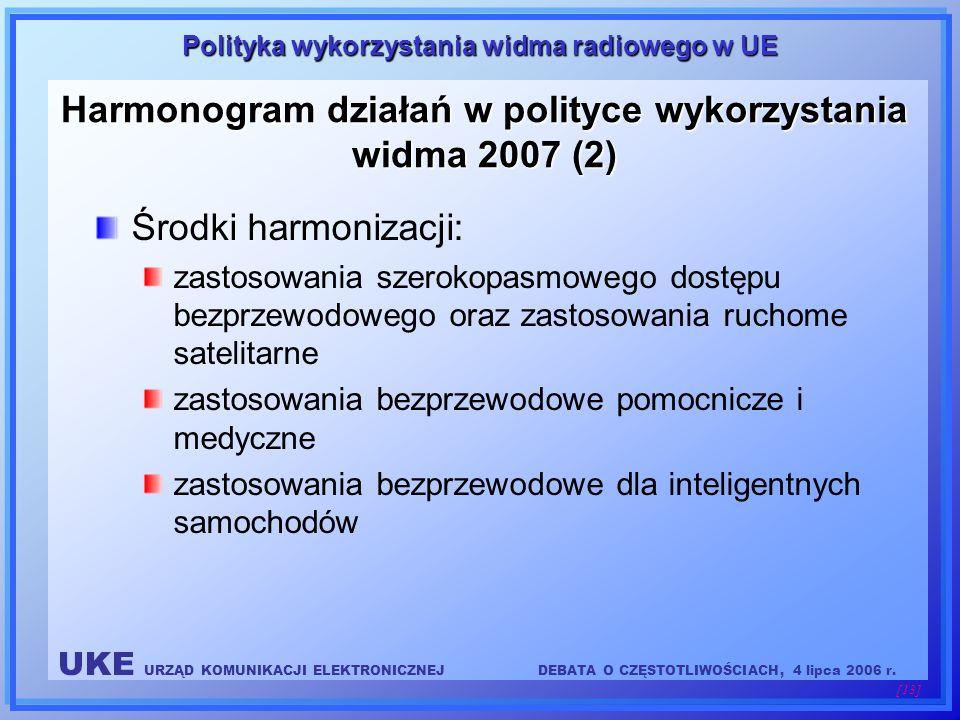 UKE URZĄD KOMUNIKACJI ELEKTRONICZNEJDEBATA O CZĘSTOTLIWOŚCIACH, 4 lipca 2006 r. [13] Polityka wykorzystania widma radiowego w UE Harmonogram działań w