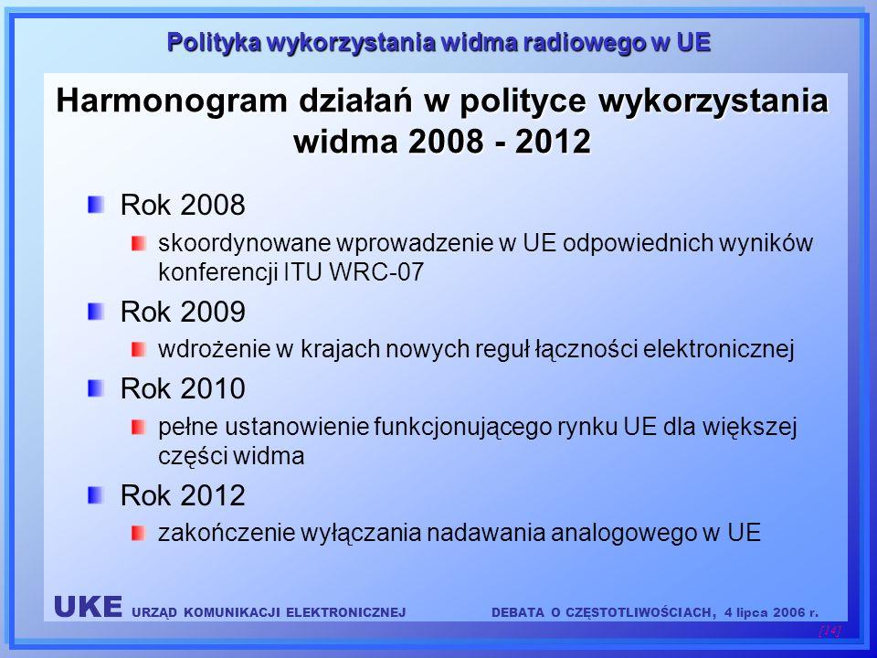 UKE URZĄD KOMUNIKACJI ELEKTRONICZNEJDEBATA O CZĘSTOTLIWOŚCIACH, 4 lipca 2006 r. [14] Polityka wykorzystania widma radiowego w UE Harmonogram działań w