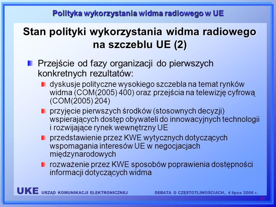 UKE URZĄD KOMUNIKACJI ELEKTRONICZNEJDEBATA O CZĘSTOTLIWOŚCIACH, 4 lipca 2006 r. [4] Polityka wykorzystania widma radiowego w UE Stan polityki wykorzys
