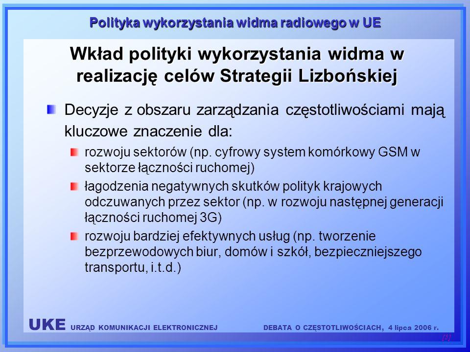 UKE URZĄD KOMUNIKACJI ELEKTRONICZNEJDEBATA O CZĘSTOTLIWOŚCIACH, 4 lipca 2006 r. [5] Polityka wykorzystania widma radiowego w UE Wkład polityki wykorzy