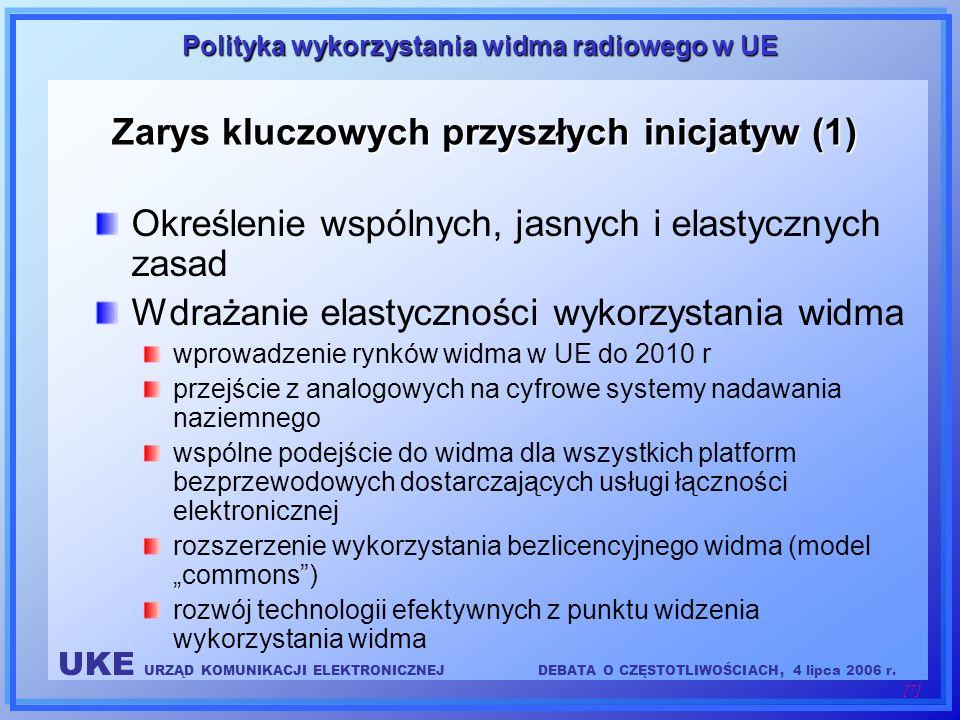 UKE URZĄD KOMUNIKACJI ELEKTRONICZNEJDEBATA O CZĘSTOTLIWOŚCIACH, 4 lipca 2006 r. [7] Polityka wykorzystania widma radiowego w UE Zarys kluczowych przys