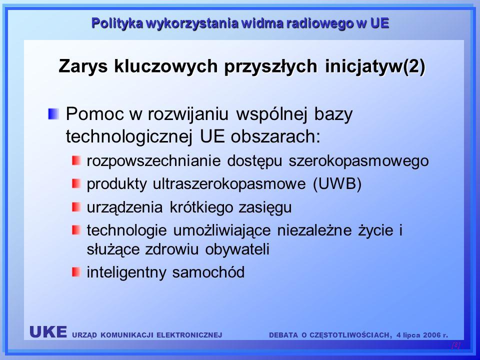 UKE URZĄD KOMUNIKACJI ELEKTRONICZNEJDEBATA O CZĘSTOTLIWOŚCIACH, 4 lipca 2006 r. [8] Polityka wykorzystania widma radiowego w UE Zarys kluczowych przys